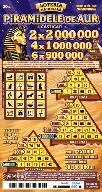 Piramidele De Aur